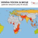 Україна піднялася на 30 пунктів за рівнем розвитку відкритих даних, – Гройсман